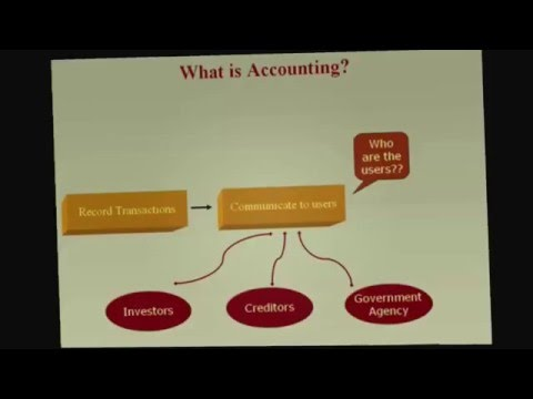 Accounting Courses - 1 - Basic Accounting Introduction