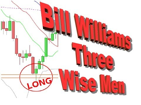How to trade Bill Williams 3 Wise Men Trading Strategy