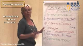 Цикл Колба - принципы обучения взрослых