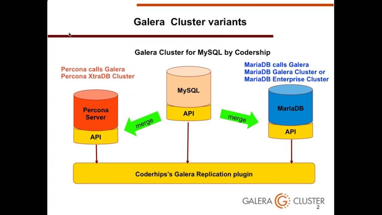 Galera Cluster for MySQL | The world's most advanced open-source