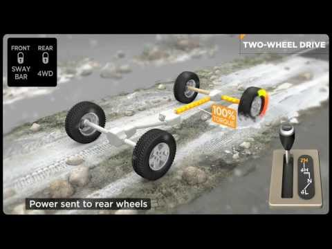 The Jeep ® Wrangler Rubicon Rock Trac® 4 Wheel Drive System