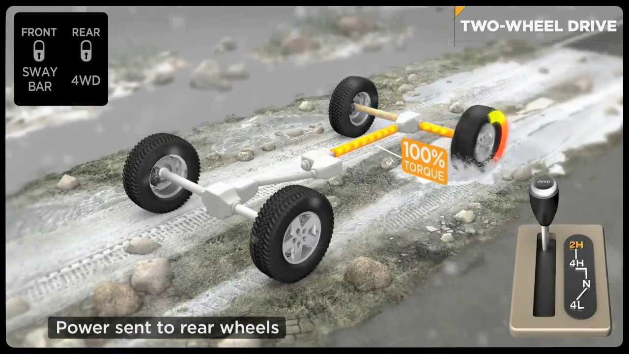 The Jeep ® Wrangler Rubicon Rock Trac® 4 Wheel Drive