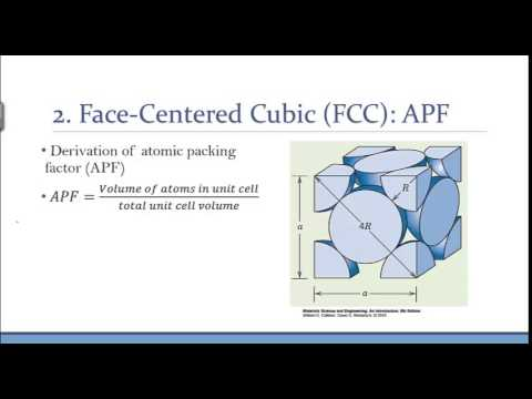 Face Centered Cubic (FCC) & VESTA - Part 1