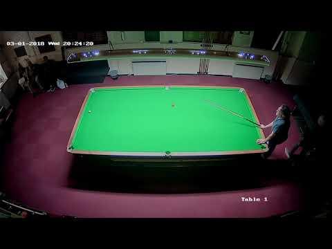 Billiards Geoff Randall 71