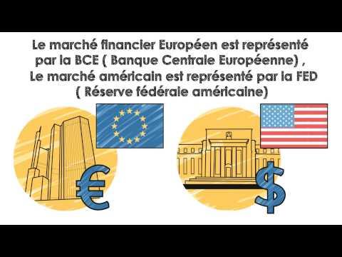 Formation Trading - Trader Euro Dollar - Trading EUR USD