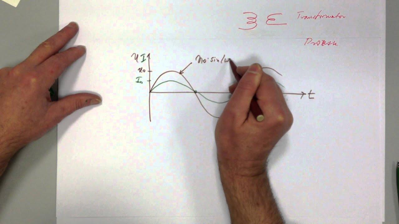 Wechselstrom Teil 1 Einführung, Wechselstromleistung - YouTube