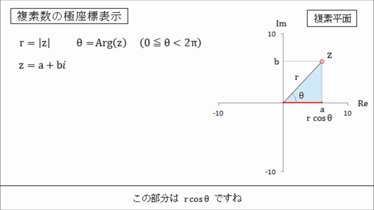 ざっくりと学ぶ複素関数論 No 01 複素数 - YouTube