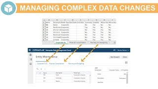 Managing Complex Data Changes With Requests video thumbnail