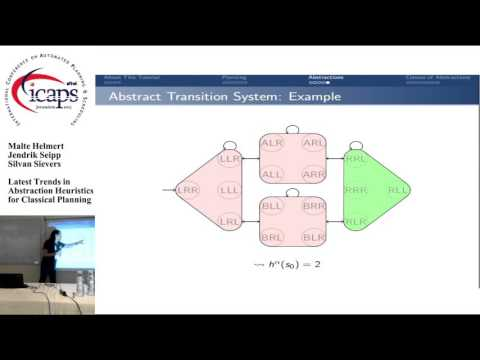"""ICAPS 2015: """"Latest Trends in Abstraction Heuristics for Classical Planning"""""""