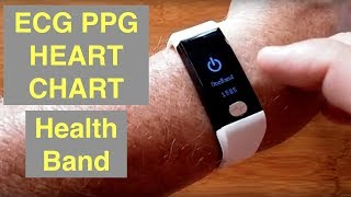 P3 Ecg Ppg Blood Press Step By Step Instructions — ZwiftItaly