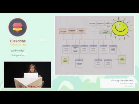 Sabrina Leandro - Rewriting Code And Culture @ RubyConf Portugal'15