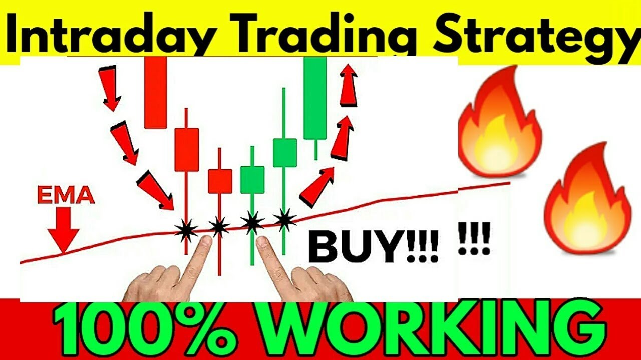 Best Moving Average Trading Strategy (MUST KNOW) in Hindi | moving average trading strategy