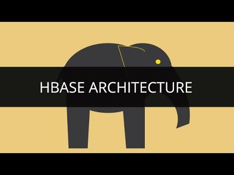 Hbase Architecture YouTube - Hbase architecture