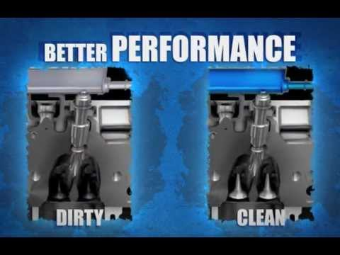 See The Difference Stp Complete Fuel System Cleaner