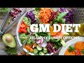 GM Diet Food | How to start raw food diet?