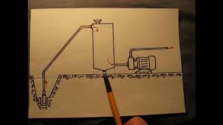 №48 самовсасывающий насос делаем сами водяной бытовой своими руками