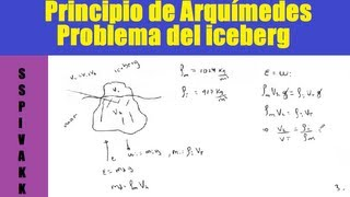 Principio de Arquímedes | Que porcentaje de un iceberg esta sumergido??