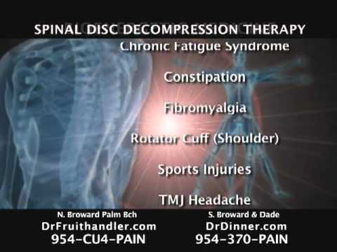 Chiropractic Acupuncture Massage and Homeopathy in Margate Coconut Creek Florida