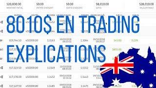 Comment j'ai gagné 7000€ en tradant le Forex le matin en Australie