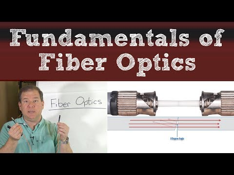 Fundamentals of Fiber Optic Cabling