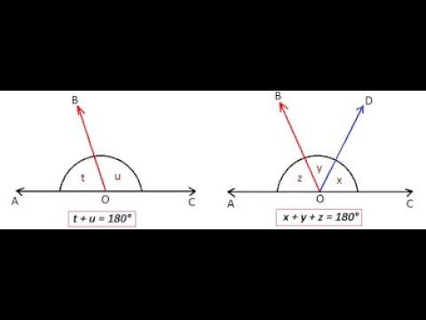 garis-dan-sudut---soal-hots---gemar-matematika-sd-hari-senin-20-april-2020