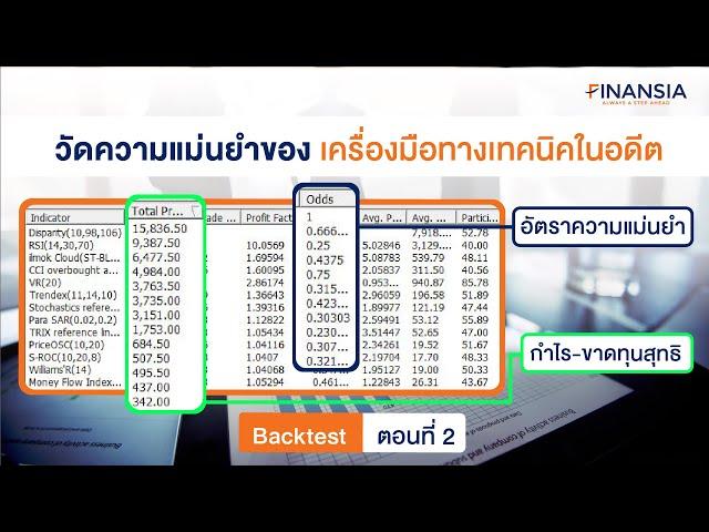 Backtest&System วัดความแม่นยำที่เกิดขึ้นจริงในอดีต ตอนที่2