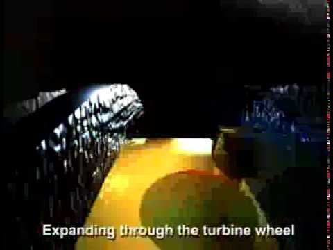 HOW DOES A TURBO WITH VARIABLE GEOMETRY WORKS?