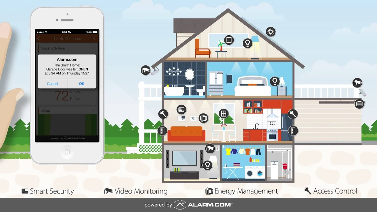 ADSi Smart Home Technology - YouTube