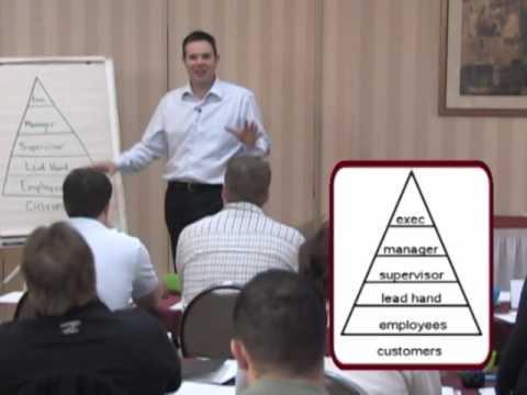 Leadership How Front Line Leaders Fit In The Leadership Team