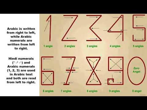 Arabic Language Day (18 December)