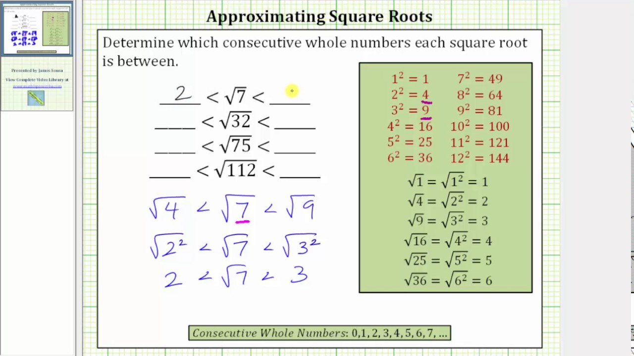 Estimating and Approximating Square Roots  Prealgebra In Estimating Square Root Worksheet
