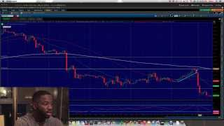 Forex EUR/USD Market Makers Caught in Action, 200 pip move!