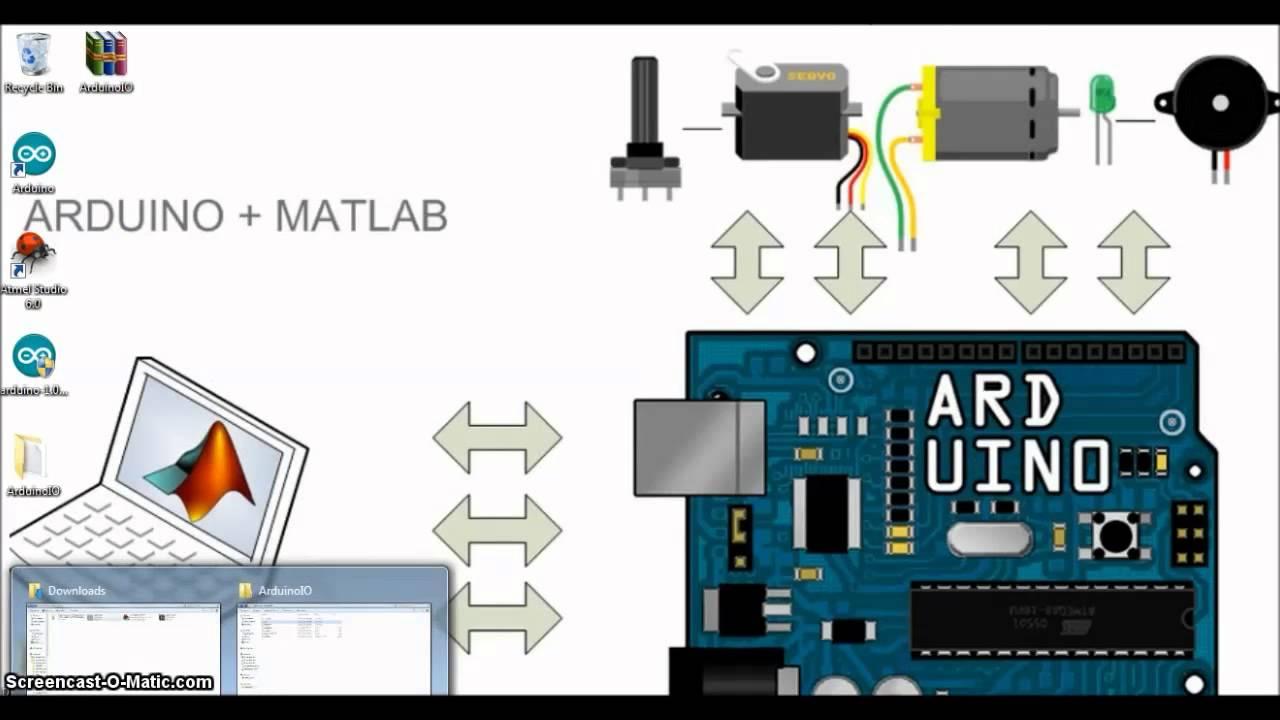 Matlab arduino interfacing part youtube