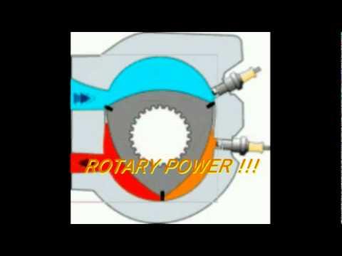 mazda rotary engine diagram animated rotary engine diagram wankel rotary engine clip - youtube