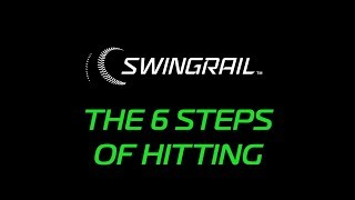 Six Steps of Hitting