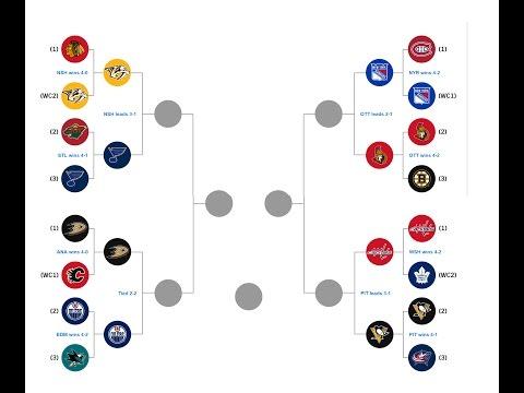 НХЛ. 2 раунд плей офф Кубка Стэнли. Результаты и расписание. NHL Round 2 Schedule and Results