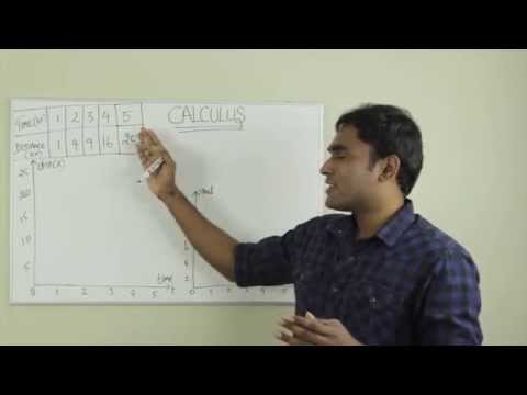 Download Calculus explained with a real life application. | Tamil | LMES #7 Mp4 baru