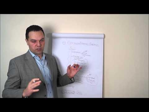 Как пережить кризис Урок 3 Как экономить и рационально расходовать деньги