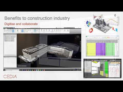 BIM: Building Information Modeling for Smart Home Integration