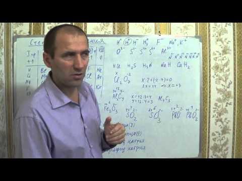 Химия Видео - Видеоуроки по химии