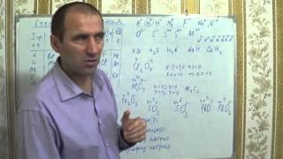 Уроки по химии 8 класс. §17, 8кл. Степени окисления