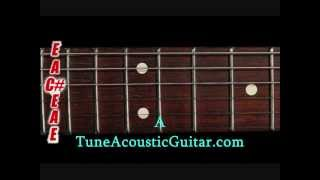 Open A Tuning - Open A Major Online Guitar Tuner