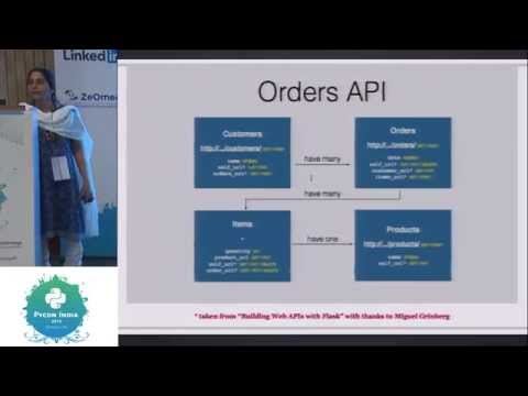 Image from REST APIs - What, Why and How - PyCon India 2015