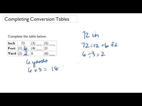 Completing Conversion Tables