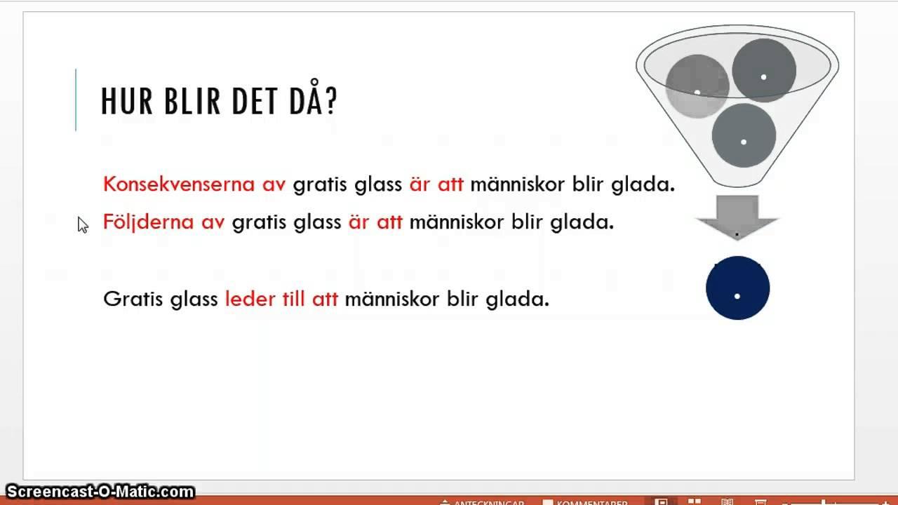 ord och uttryck på svenska