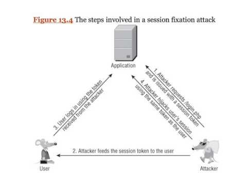 CNIT 129S: 13: Attacking Users: Other Techniques (Part 2 of 2)