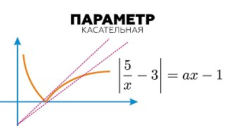 #12. Крутое уравнение с параметром и модулем из ЕГЭ!