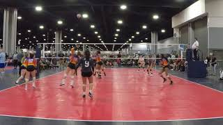 2018 Big South Volleyball Tournament Highlights