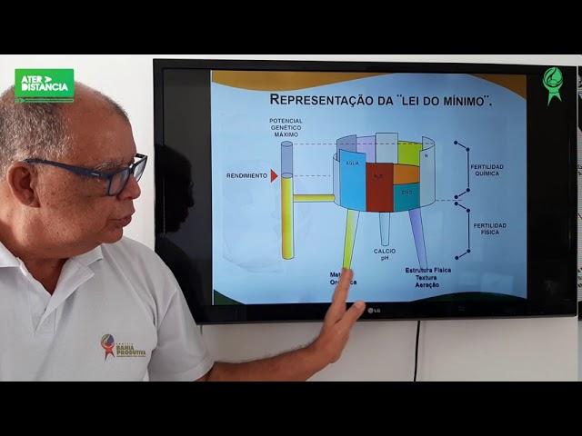 ATER A DISTÂNCIA_Módulo I_Conceitos Básicos: Análise do Solo