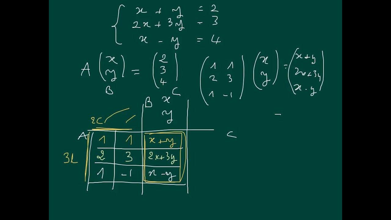 Mat126 Alg Lin 1 Ecriture Matricielle Systeme Youtube